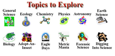 The Science Spot: Science Classroom | Teaching Chemistry | Scoop.it