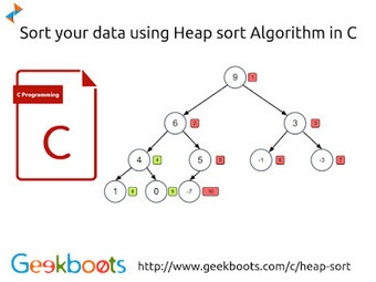 Heap Sort in C   Learn programming with examples   Scoop.it