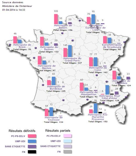 Les majorités politiques dans les 14 métropoles françaises | Intelligence territoriale et développement durable | Scoop.it