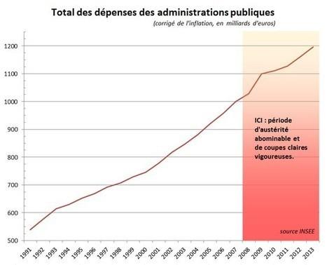 Universités : déshabiller Pierre et oublier d'habiller Paul | Enseignement Supérieur et Recherche en France | Scoop.it