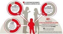 Les Enfants de Divorcés seront-ils des Adultes Perturbés ? Que deviennent-ils? | JUSTICE : Droits des Enfants | Scoop.it
