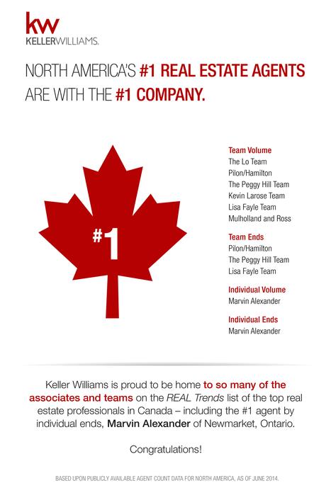 Keller Williams Associates Earn Top Spots on List of Canada's Best Real Estate Agents - KW Blog | Immobilier International | Scoop.it
