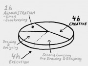 10 (More) Amazing Videos About the Creative Process -- The Fuel Of Storytelling | Just Story It | Scoop.it