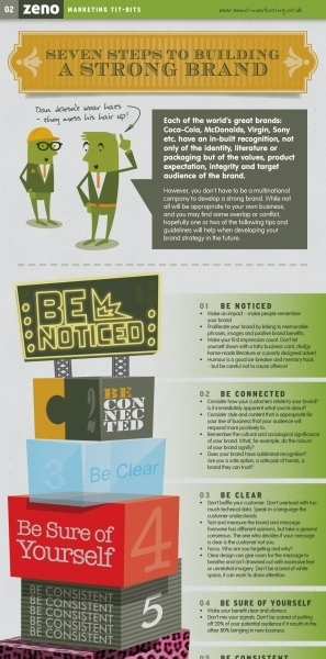 Seven Steps to Building a Strong Brand | Social Media and Web Infographics hh | Scoop.it