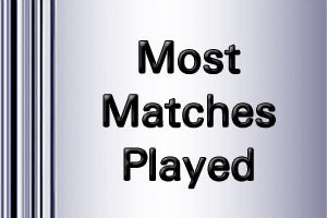 Highest Test Matches played record, Maximum matches in Tests   ICC World Twenty20   Scoop.it