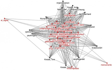 Measurefest: network mapping and visualising relative #influence | #SNA #dataviz #tools | Influence et contagion | Scoop.it