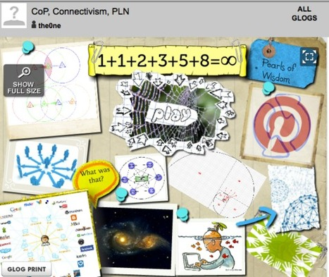 CoP, Connectivism, PLN | Publish with Glogster! | professional learning networks | Scoop.it