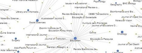 Revistas de acceso abierto con impacto | Biblioteca de la UOC | Humanidades digitales | Scoop.it