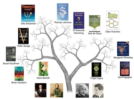 Science and Nature : Books | Creative Libraries | Scoop.it
