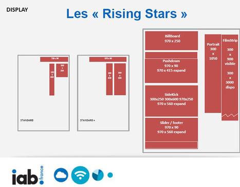 L'IAB France met à jour ses recommandations de format Web et intègre les «rising stars» - Offremedia | Big Media (En & Fr) | Scoop.it