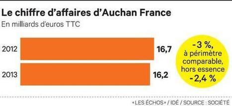 En France, ses hypers vont baisser leurs prix | Digital | Scoop.it