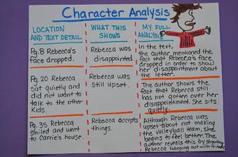 Literacy & Math Ideas: Character Analysis | 2014 Classroom Ideas | Scoop.it