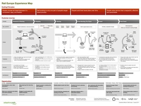 How to Use Customer Experience Maps to Develop a Winning Content Marketing Strategy | Content Marketing | Scoop.it