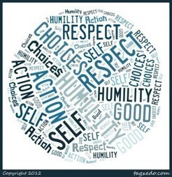 How to Get and Keep Respect – 4 Practices | Thin Difference | Leading Choices | Scoop.it