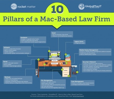 10 Pillars of a Mac-Based Law Firm (Infographic) | Documentation juridique | Scoop.it