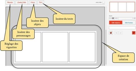 Créer une BD avec strip generator | UseNum - Ressources pédagogiques | Scoop.it