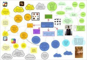 Arts et numérique en maternelle - Tweet from @vairaunik | school ideas | Scoop.it