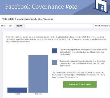 Démocratie 2.0 : Facebook n'est plus un média citoyen | Locita.com | Droit des réseaux - NTIC - Cloud computing | Scoop.it
