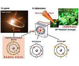 How do atoms alter during a supernova explosion? | Astronomy News | Scoop.it