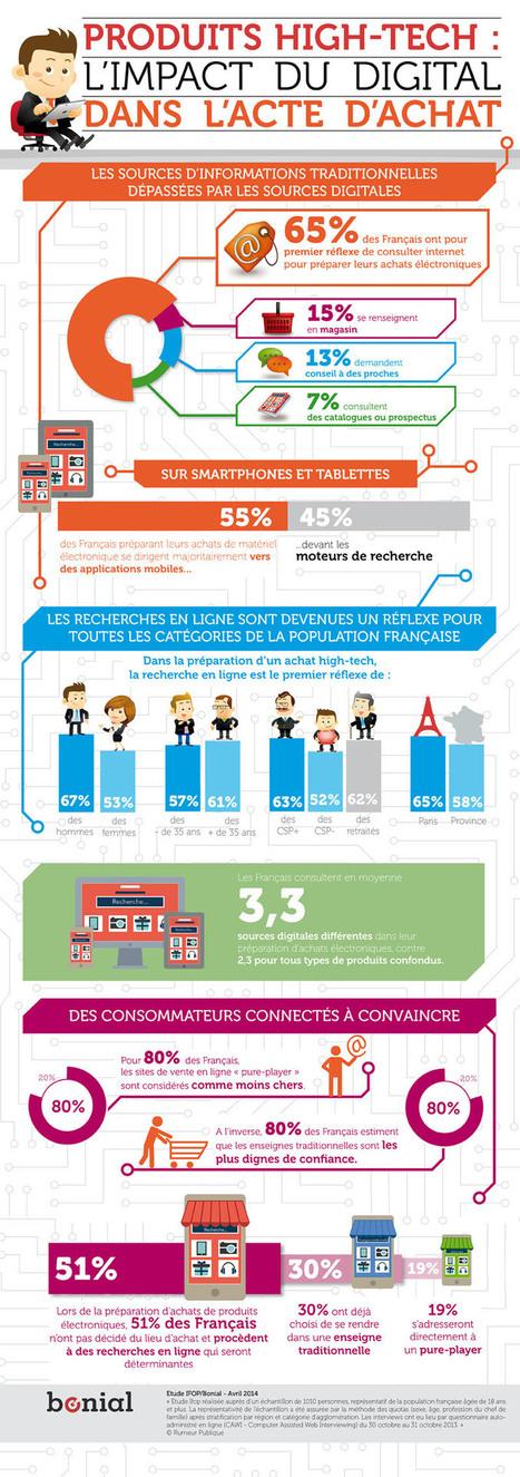 Web-to-store | Produits high-tech : l'impact du digital dans l'acte d'achat - Avril 2014 (étude Ifop/Bonial) | Webmarketing infographics - La French Touch digitale en images | Scoop.it