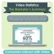 Infographie : La vidéo au sein du processus d'achat | Le boom du digital et le marketing relationnel | Scoop.it