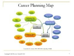 Rethinking your plan for your leadership career | Leadership Think Tank | Scoop.it