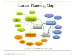 Rethinking your plan for your leadership career | SmartBlogs | Emergency Services | Scoop.it