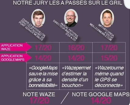 Applications Waze ou Google Maps : le test de notre jury | Telecom et applications mobiles | Scoop.it