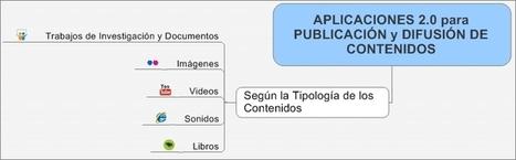 Focus Marketing Online | Herramientas 2.0 para:Compartir,Difundir y Vender Contenidos | The Ischool library learningland | Scoop.it