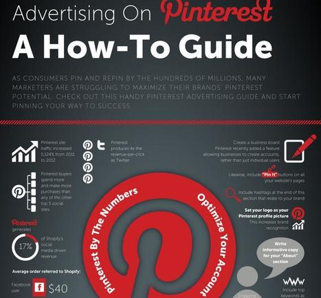 A Marketer's Guide To Pinterest | World's Best Infographics | Scoop.it