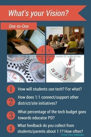 Tracy Watanabe - About - Google+ | teacher tools for this century | Scoop.it
