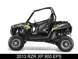 Fire Risk Prompts Recall of 133,000 Polaris All-Terrain Vehicles | Fire Accident and Burn Injury Claims | Scoop.it