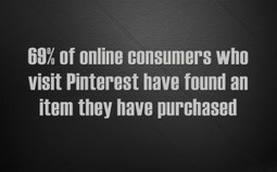 5 Reasons Online Retailers Can't Ignore Pinterest - Business 2 Community | Better know and better use Social Media today (facebook, twitter...) | Scoop.it
