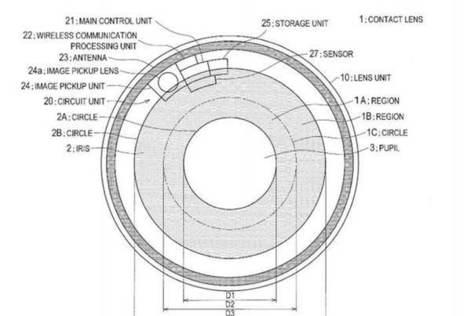 Nueva patente de Sony: lentes de contacto que capturan y almacenan vídeos | Aprendiendoaenseñar | Scoop.it