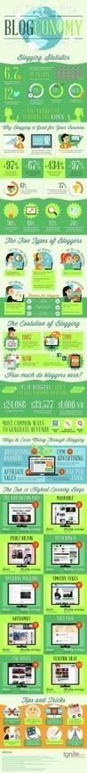 Un blog professionnel pour réussir votre marketing   Webmarketing des TPE et PME   Scoop.it
