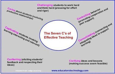 Ed Tech for Teachers   Engaging EdTech   Scoop.it