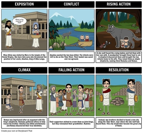 Romulus and Remus Story, Legend & Myth Activities & Lessons | Storyboard That | Scoop.it
