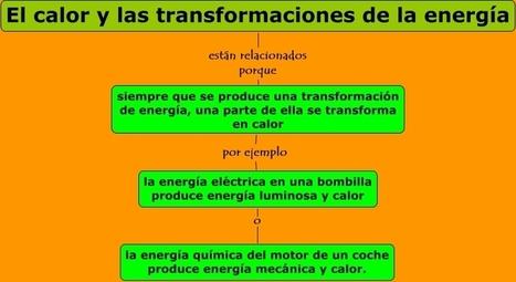 El calor y las transformaciones de energía | Transformación de la Energía | Scoop.it