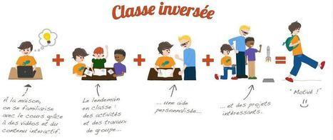 La pédagogie inversée : bouleversons nos manières d'enseigner ! | Collège des chalets - Toulouse | Scoop.it