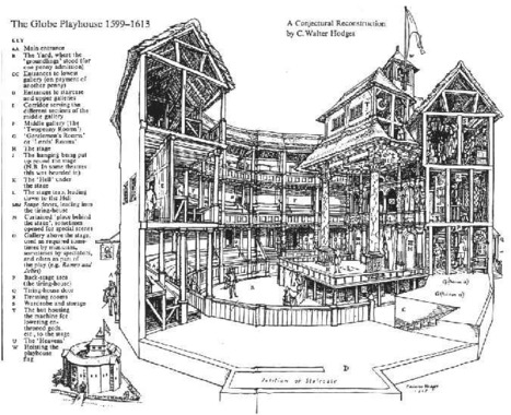 The Globe Theatre - Why it is, What it is - Historical Artricle - pt.2 | Misummer Night's Dream | Scoop.it