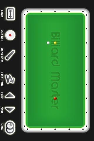 Play Billiard Master Online Game - Games Hobby | GamesHobby | Scoop.it