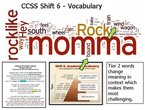 Cool Tools for 21st Century Learners: Wagon Wheel Through the Lens of the Common Core | lärresurser | Scoop.it