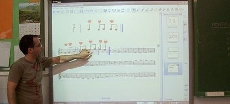 La pizarra digital en el aula de música (II). Inicios de la notación musical   #REDXXI   Scoop.it