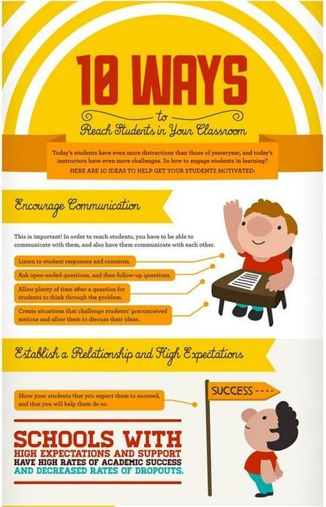 10 Ways to Get Students Engaged   Education   Scoop.it