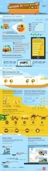 Vacationing the Social MediaWay | Infographics 101 | Scoop.it