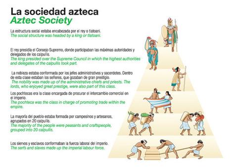 Las clases sociales   Grandes Historias Aztecas   Scoop.it