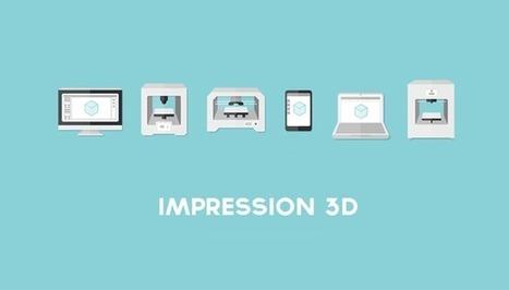 L'impression 3D, de la science fiction à la néo-industrialisation des Marques | INTERVIEWS | Scoop.it