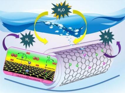 Chemists develop technology to produce clean-burning hydrogen fuel | Sustain Our Earth | Scoop.it