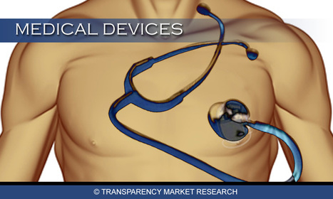 Transcatheter Embolization and Occlusion Devices Market - Segment and Forecast till 2019 | Market Research Reports | Scoop.it