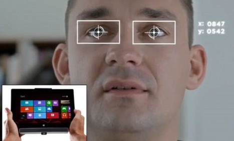 Play Fruit Ninja with your EYES: £59 device lets you control apps and videos ... - Daily Mail | HMD | Scoop.it